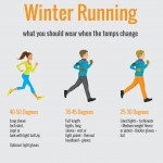WINTER-RUNNING-clothes-infographic-plaza