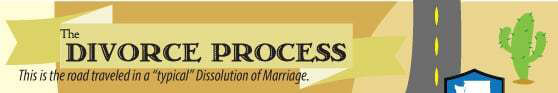 Washington_State_Divorce_Process-infogrpahic-plaza-thumb