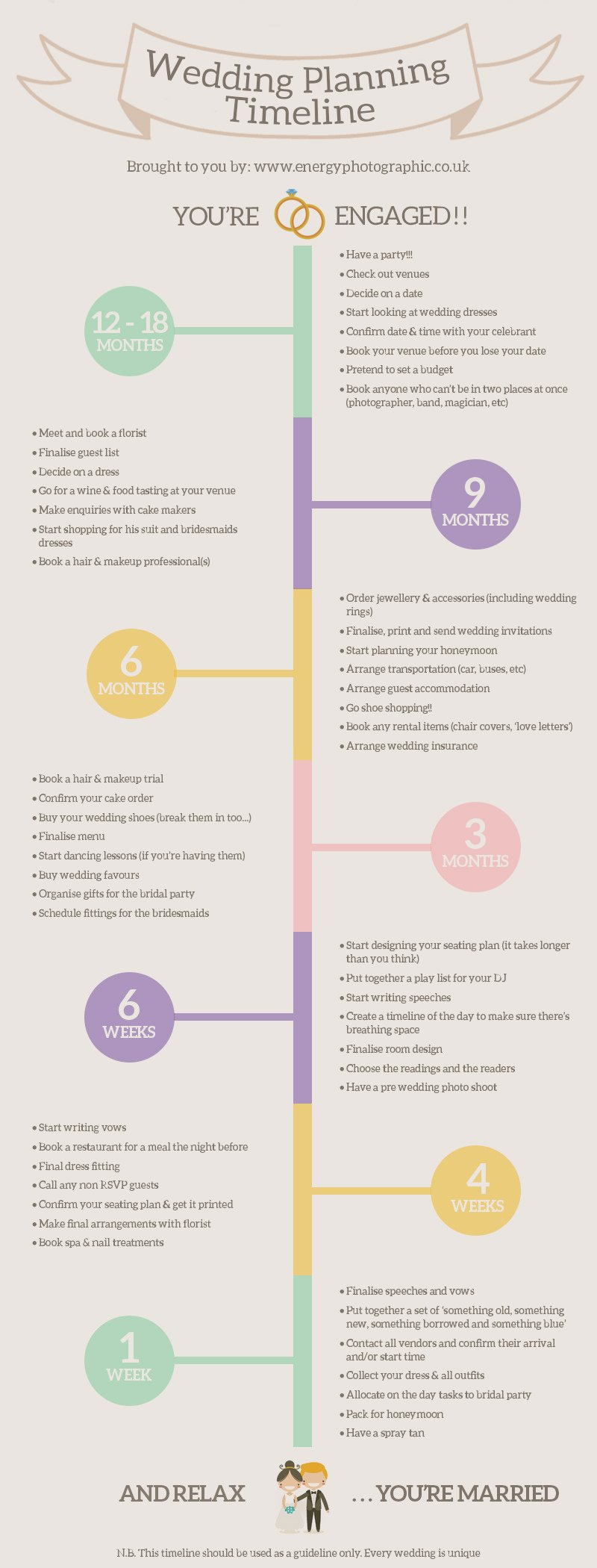 Wedding-Planning-Timeline-infographic-plaza