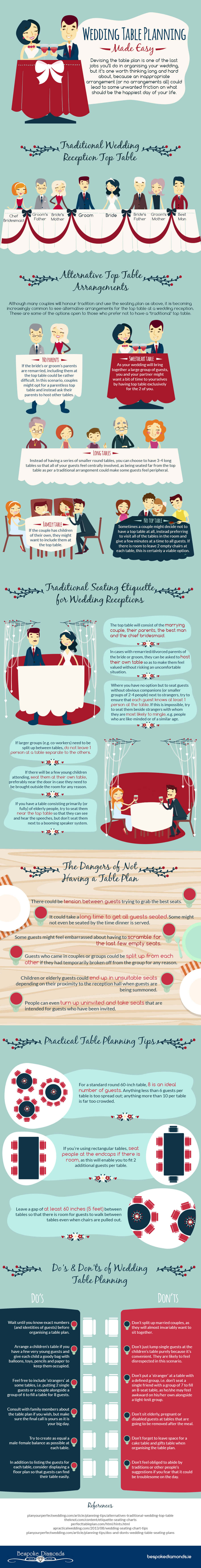 Wedding-Table-Planning-Made-Easy-BespokeDiamonds-infographic-plaza