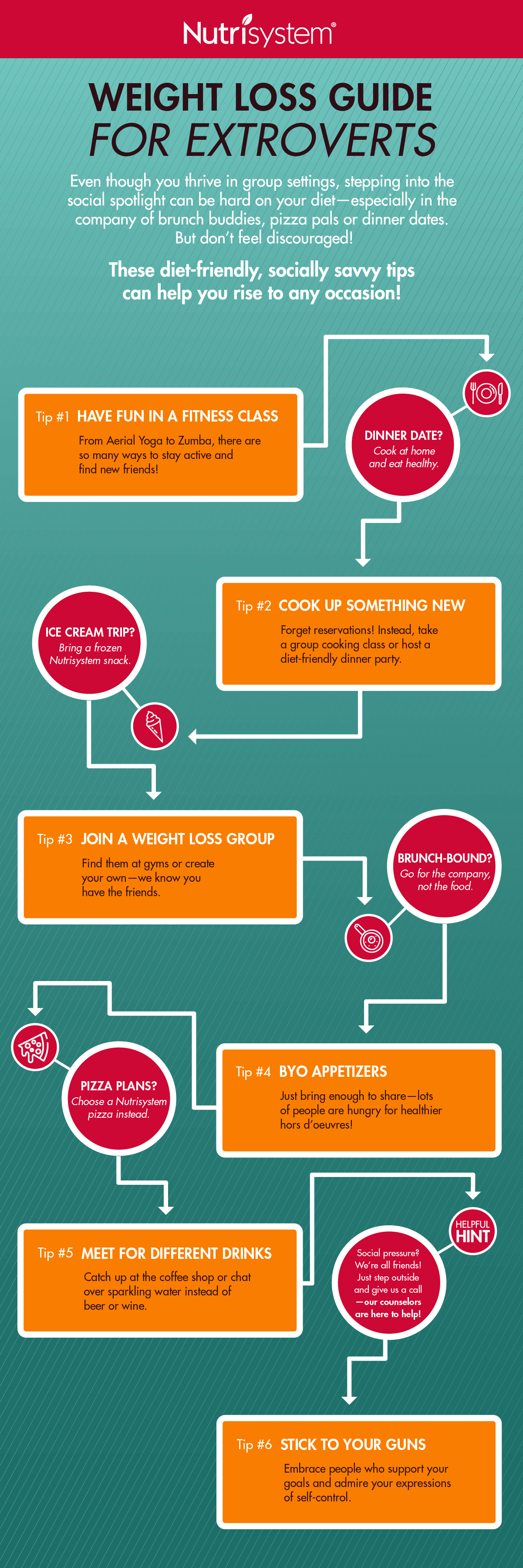 Weight-Loss-Guide-for-Extroverts-infographic-plaza
