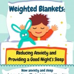 Weighted Blankets_ infographic-plaza