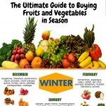 What-Fruits-and-Vegetables-are-in-Season-infographic-plaza