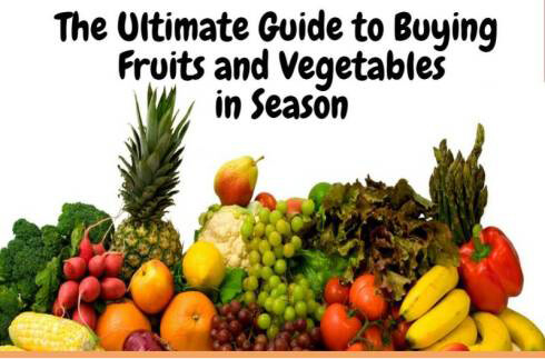 What-Fruits-and-Vegetables-are-in-Season-infographic-plaza-thumb