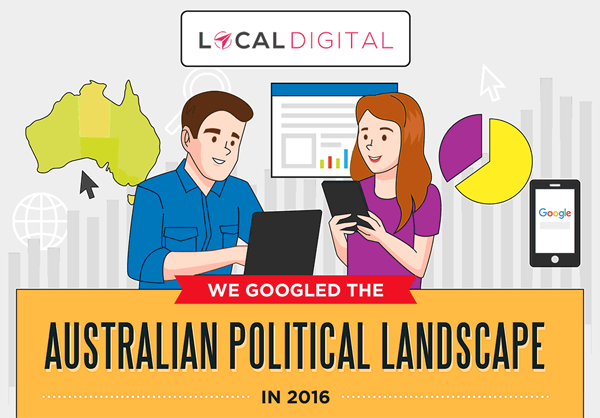 What-Google-Says-About-Australian-Politics-infographic-plaza-thumb