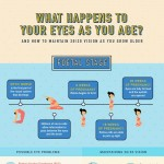 What-Happens-to-Your-Eyes-as-You-Age-infographic-plaza
