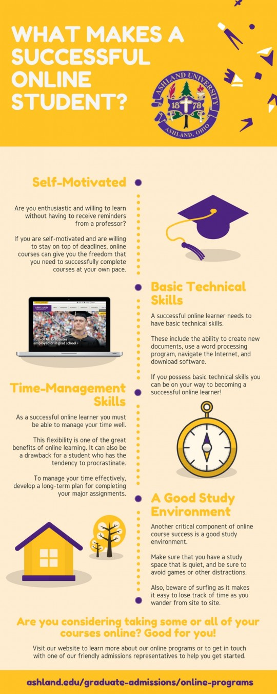 What-Makes-A-Successful-Online-Student-infographic-plaza
