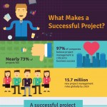 What-Makes-a-successfull-project_infographic-plaza