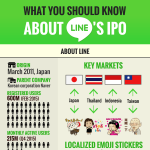What-You-Should-Know-About-LINE's-IPO-infographic-plaza