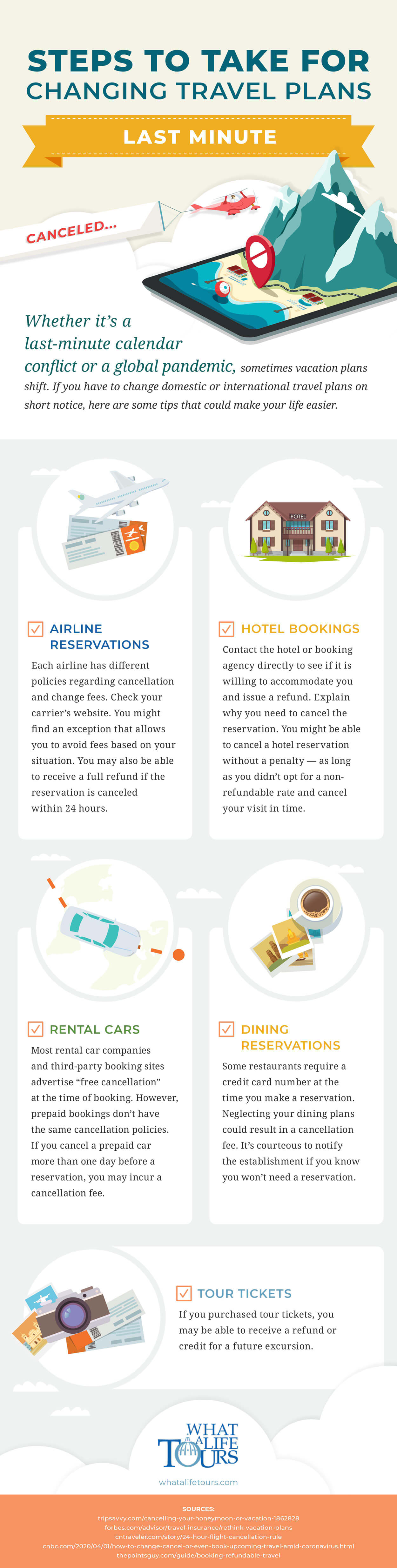 What-a-Life-Tours-infographic