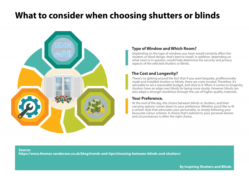 What-consider-when-choosing-shutters-or-blinds-infographic-plaza