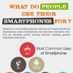 What-do-people-use-their-Smartphones-for
