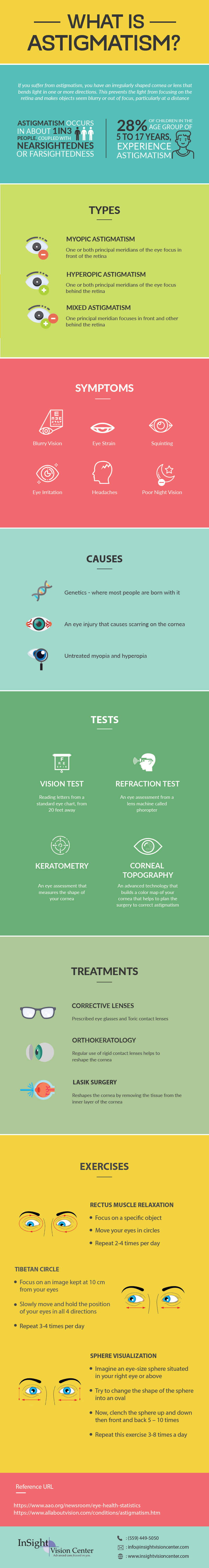 What-is-Astigmatism-infographic-plaza