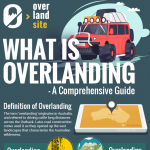 What-is-Overlanding-Infographic-plaza