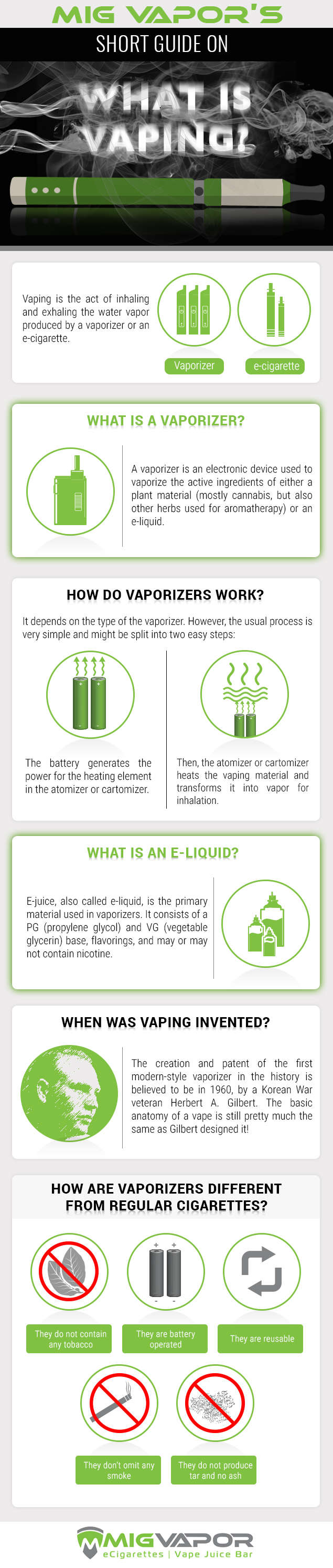 What-is-Vaping-infographic-plaza