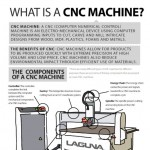 What-is-a-cnc-machine-infographic-plaza
