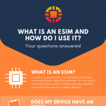 What-is-an-eSIM_-Infographic-plaza