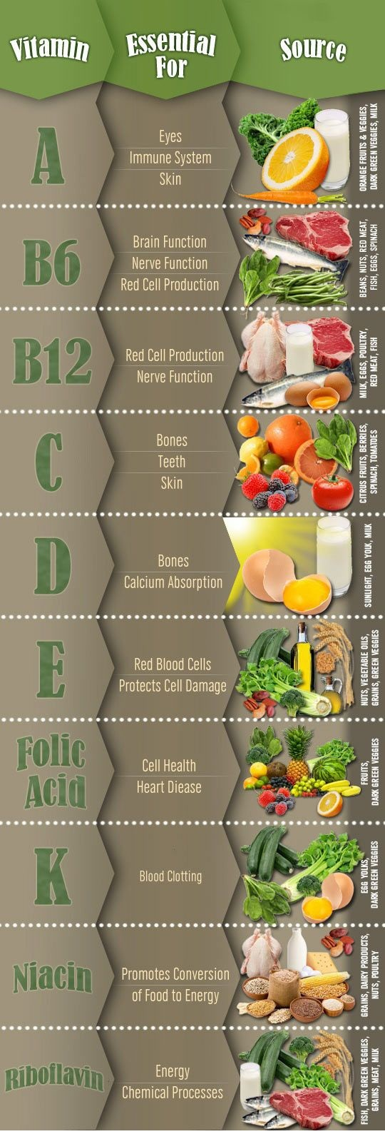 What Vitamins Are Good For