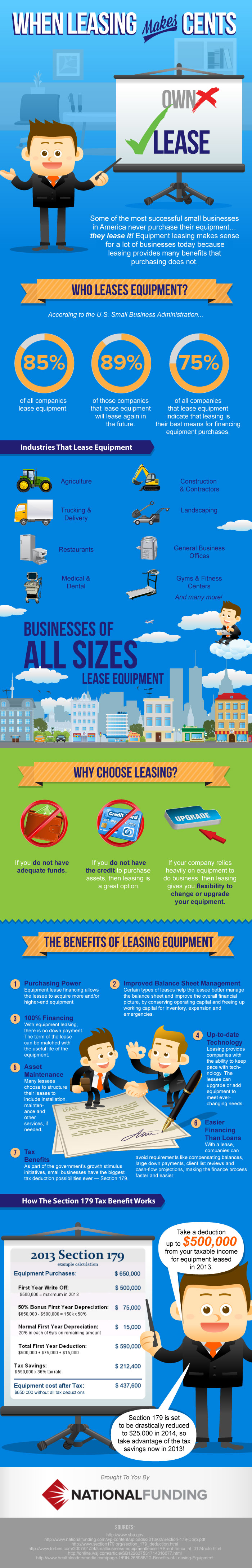 When-Leasing-Makes-Sense-infographic