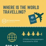 Where-Is-The-World-Travelling-infographic-plaza