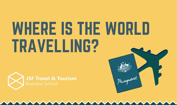 Where-Is-The-World-Travelling-infographic-plaza-thumb
