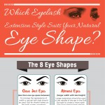 Which_Eyelash_Extension_Style_Suits_Your_Natural_Eye_Shape-infographic-plaza