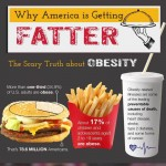 Why-America-is-Getting-Fatter-Infographic-plaza