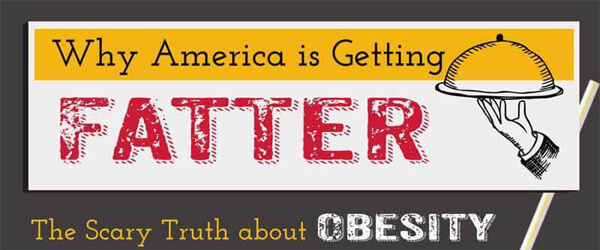 Why-America-is-Getting-Fatter-Infographic-plaza-thumb