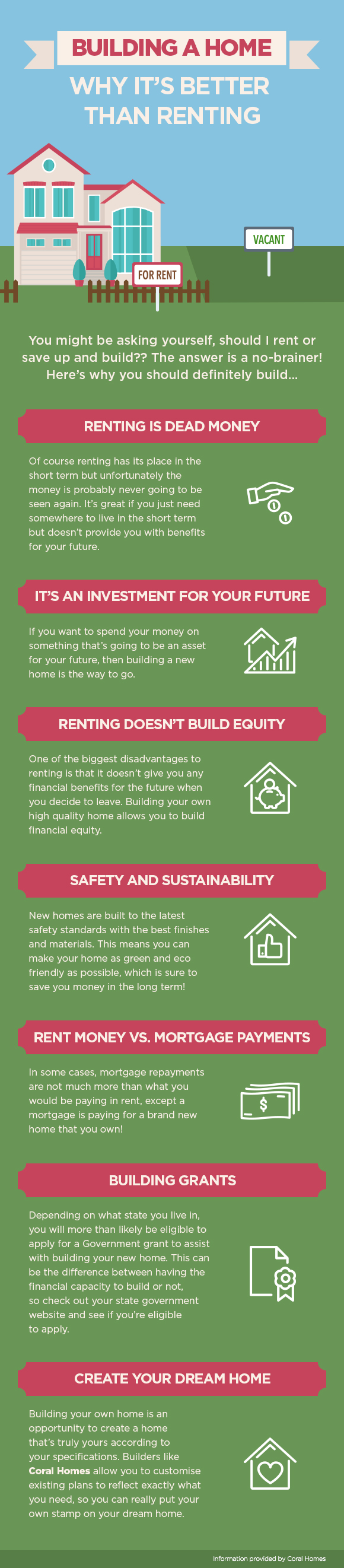 Why-Building-is-better-than-renting-infographic-plaza