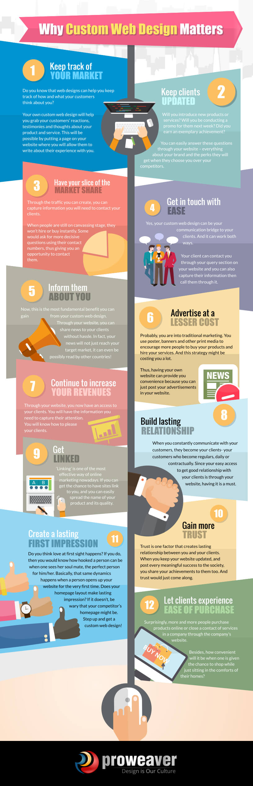 Why-Custom-Web-Design-Matters-infographic-plaza
