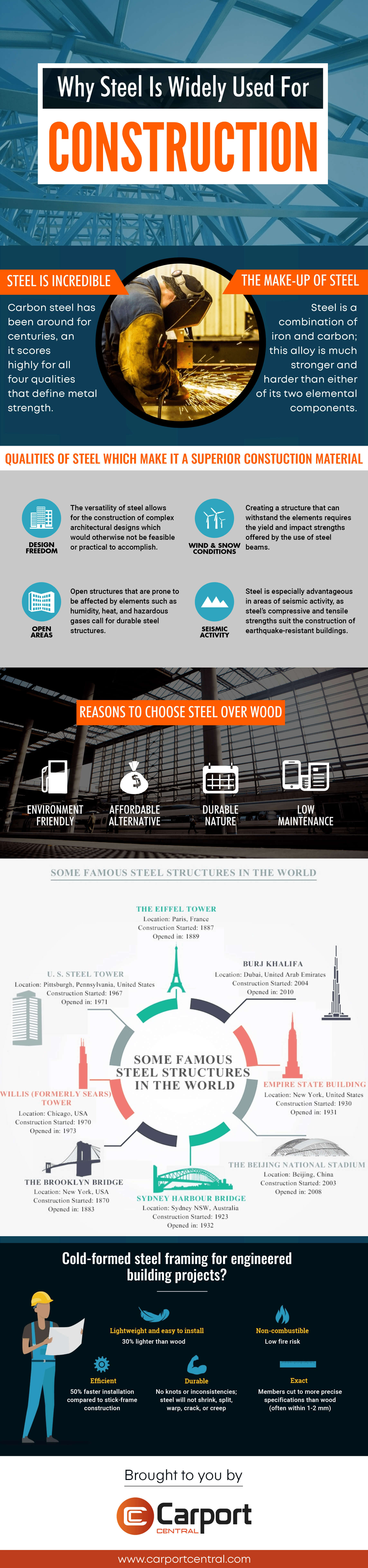 Why-Steel-is-Widely-Used-for-Construction-infographic-plaza