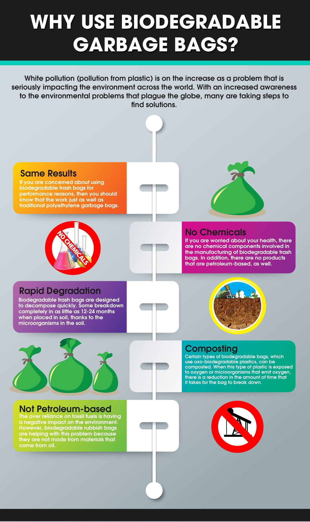 Why-Use-Biodegradable-Garbage-Bags-infographic-plaza
