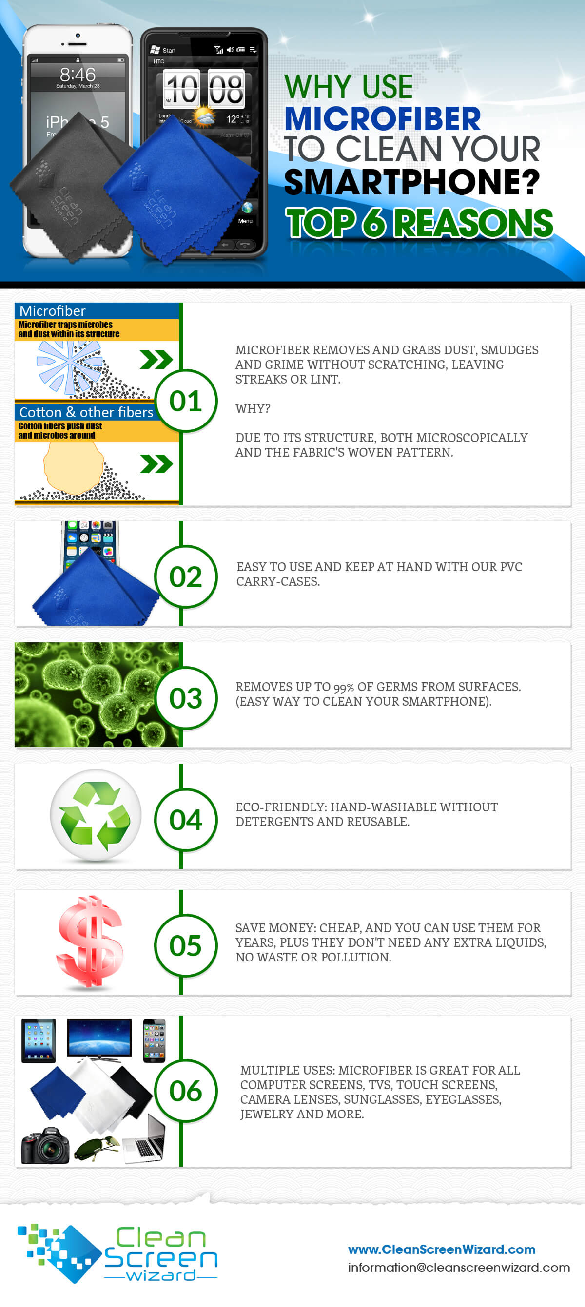 Why_Use_Microfiber_To_Clean_Your_Smartphone-2.0-infographic