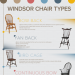 Windsor-Types-Infographic-plaza