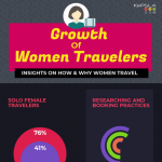 Women-Travel-Trends-infographic-plaza
