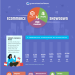 Woocommerce vs Magento vs Shopify-Guaranteed-Software-infographic-plaza