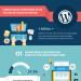 Wordpress-Statistics-infographic-plaza