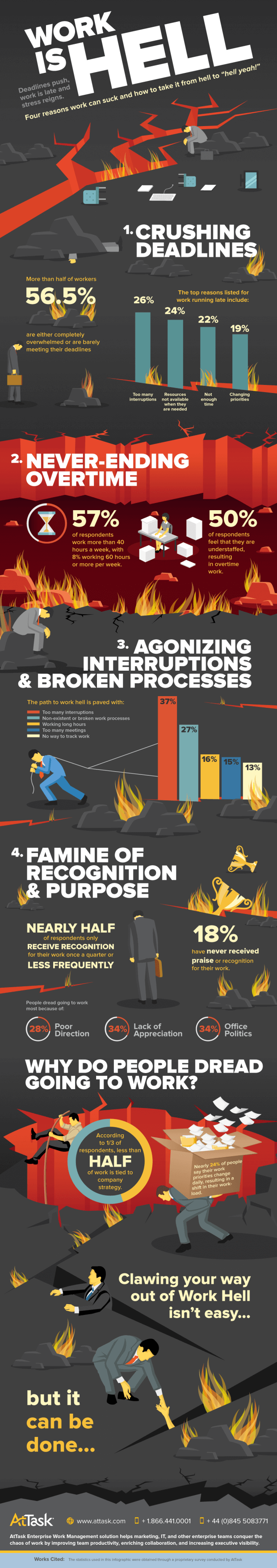 Work_is_Hell-infographic