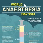 World-Anaesthesia-Day-infographic-plaza