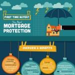 You-Need-Mortgage-Protection-Infographic-plaza