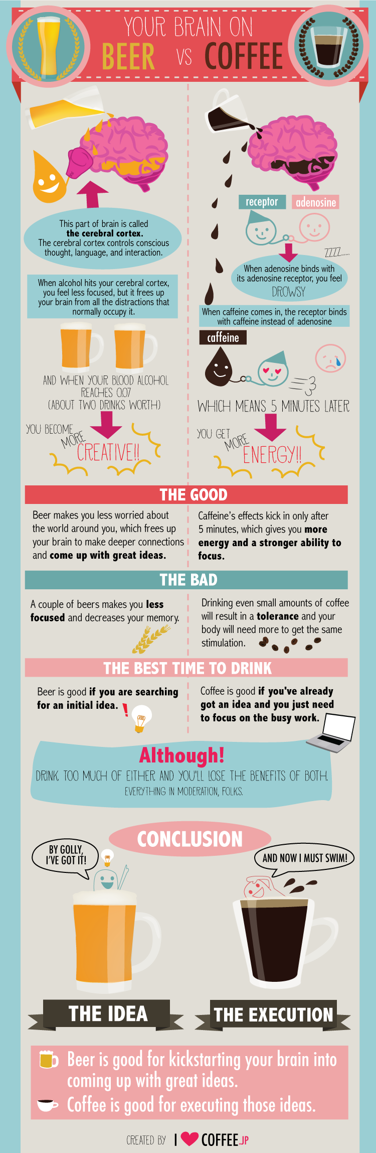 Your-brain-on-Beer-vs-Coffee
