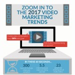 Zoom-In-To-The-2017-Video-Marketing-Trends - Infographic-plaza