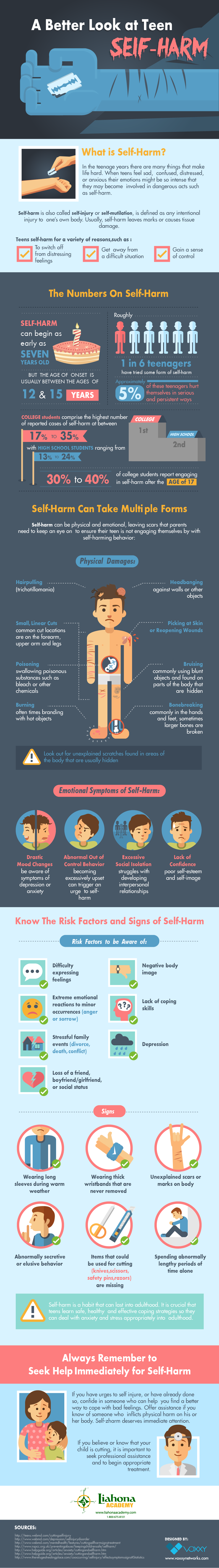 a-better-look-at-teen-self-harm-infographic-plaza