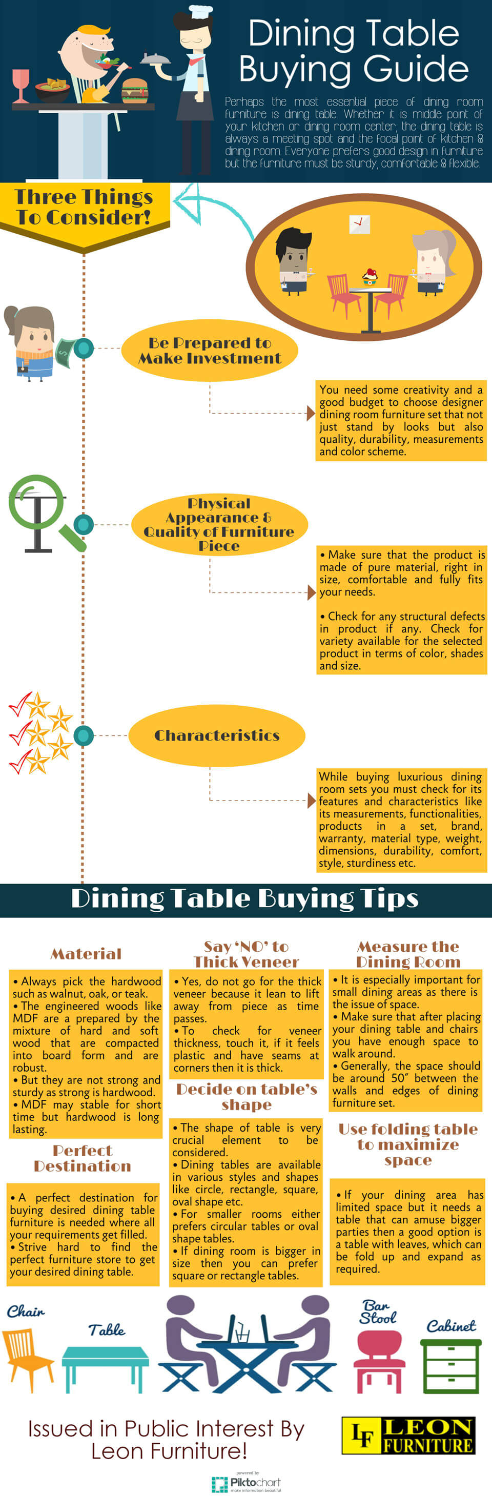 A Small Guide to Buy Dining Table