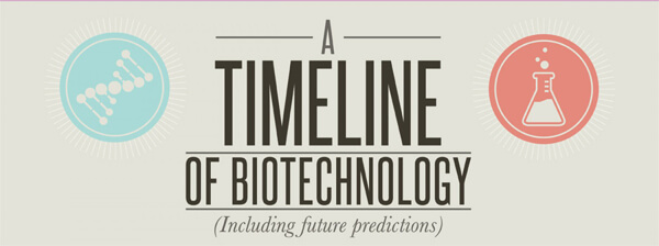 a-timeline-of-biotechnology-thumb