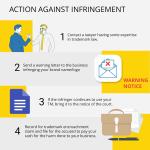 actions-against-trademark-infringement-infographic-plaza
