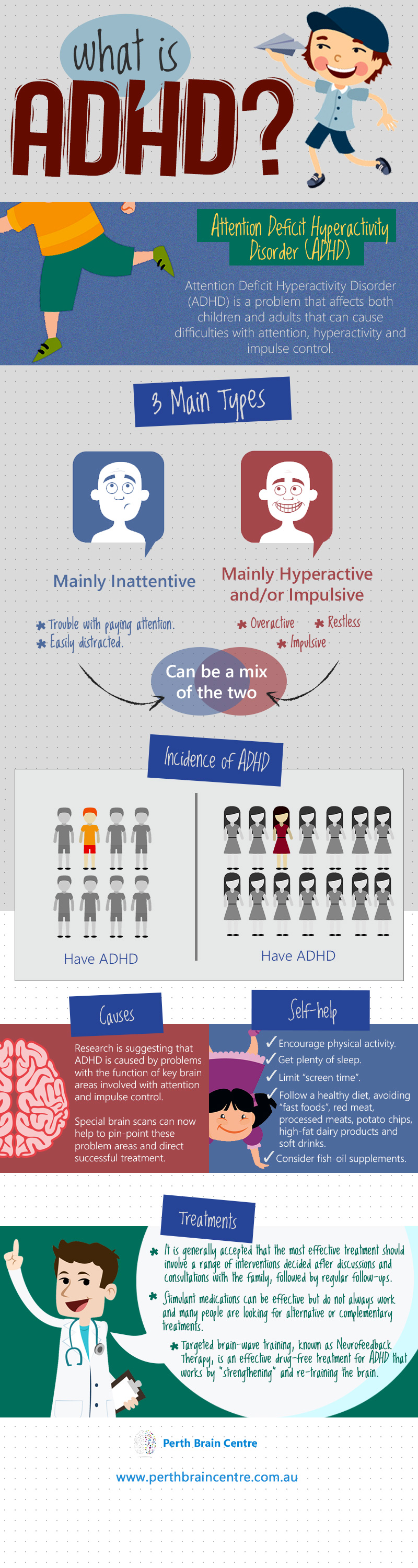 What is ADHD? ADHD Definition and Treatment [INFOGRAPHIC]