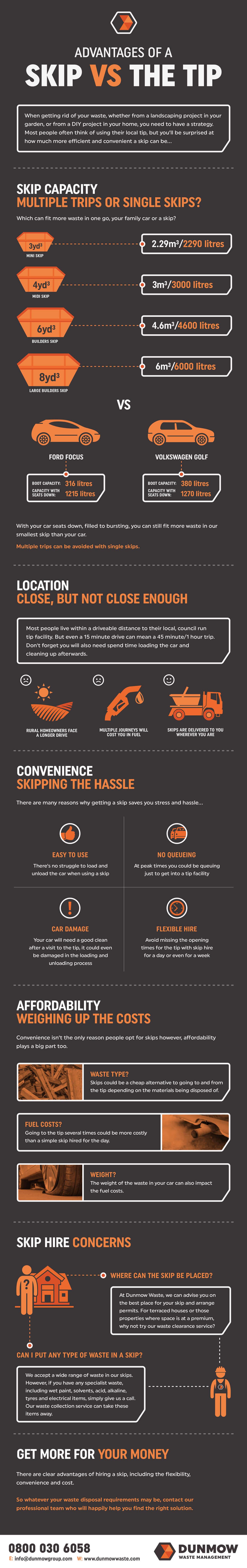 advantages-of-skip-vs-the-tip-infographic-plaza