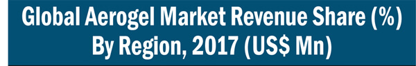 aerogel-market-infographic-plaza-thumb