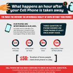 after-your-cell-phone-is-taken-away-infographic-plaza
